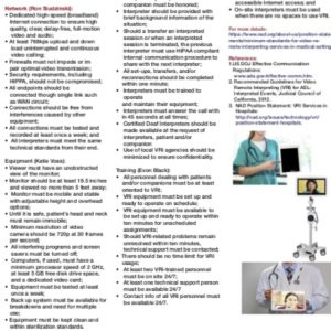 A Sample Card of Needing VRI Services during Emergencies