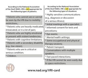 Basic Video Remote Interpreting (VRI) Guidelines